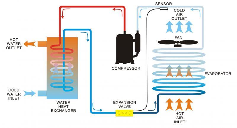 Impianto Geotermico Come Funziona Quando Conviene