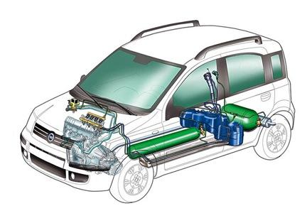 Auto a metano vantaggi e svantaggi for Costo del garage di una macchina