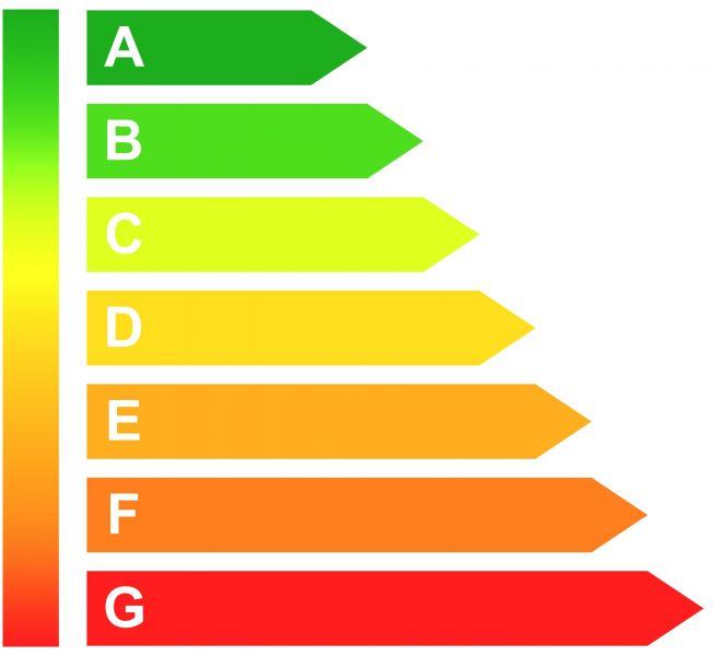 Ottimizzare i consumi elettici in casa - Classe energetica casa g ...