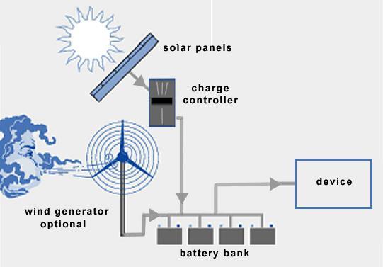 L Italia Europea Il Presente E Il Futuro Delle Energie