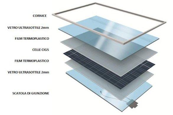 Pannello Solare Da Finestra : Come smaltire i pannelli solari fotovoltaici