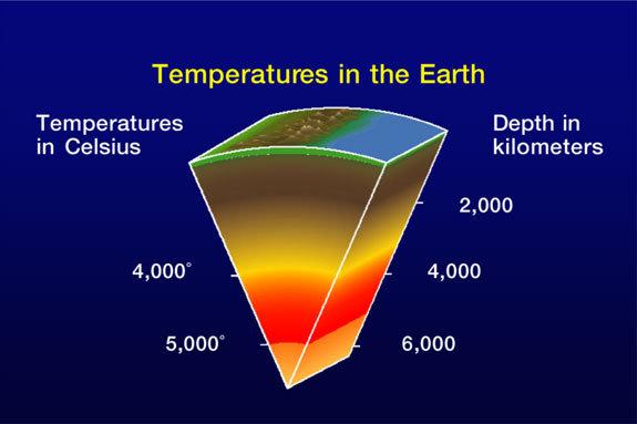 Geothermal Energy Diagram Explanation More Information Kopihijau